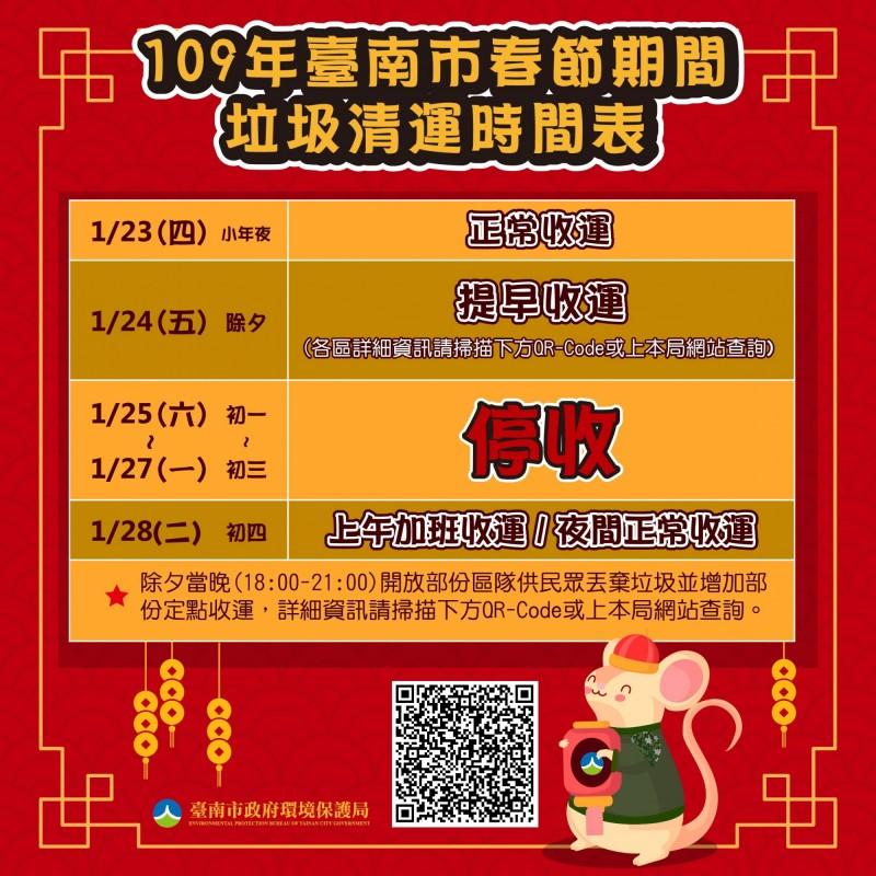 南市環保局製作農曆年垃圾清運圖卡,提醒市民朋友留意清運時間。(記者蔡文居翻攝)