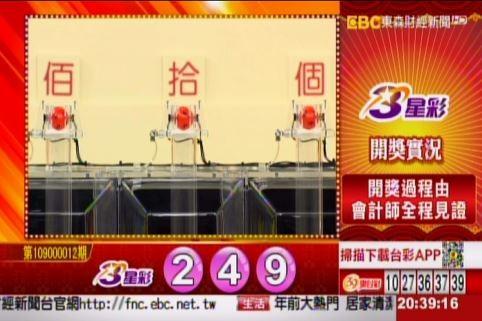 3星彩開獎號碼。(圖擷自東森財經新聞)
