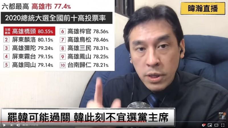 挺韓名嘴黃暐瀚表示,罷韓可能會過關,他還呼籲韓國瑜不要選黨主席。(圖翻攝自YouTube)