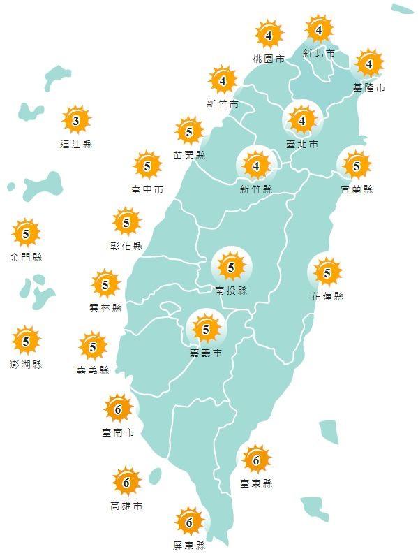 紫外線方面,明天除了台南市、高雄市、屏東縣、台東縣為橘色「高量級」,其他縣市皆為黃色「中量級」。(圖擷取自中央氣象局)