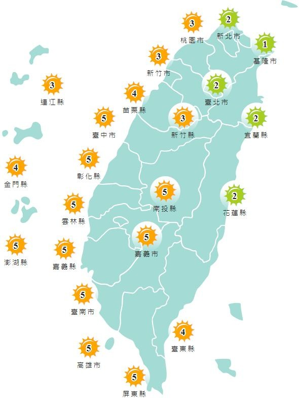 紫外線方面,明天除基隆市、雙北、宜蘭縣以及花蓮縣為綠色「低量級」,其他縣市皆為黃色「中量級」。(圖擷取自中央氣象局)