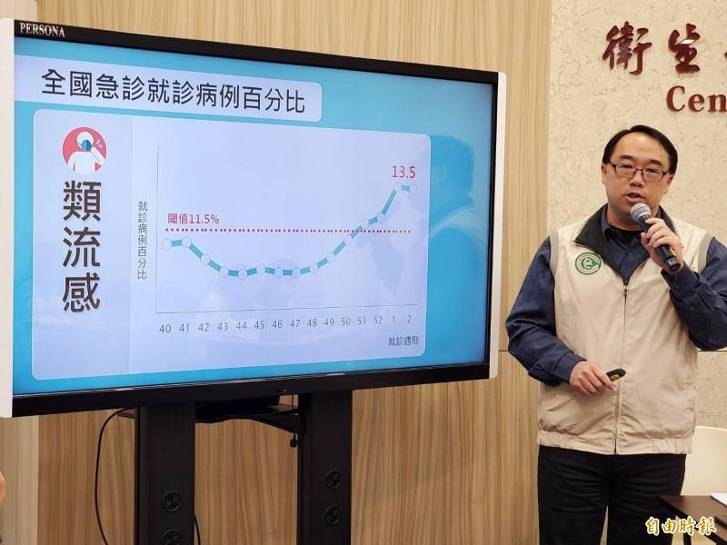 中國武漢不明嚴重肺炎死亡案例已累計2起,且泰國再傳出新增一名境外移入病例;我國疾病管制署今天公布,目前台灣有4名疑似病例正在檢驗,但已確定當中3例是流感。(資料照)