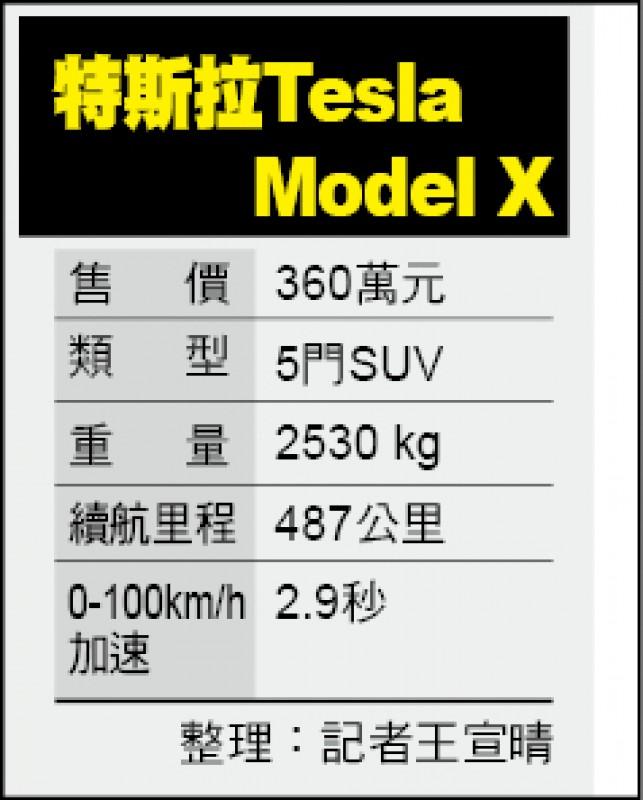 特斯拉Tesla Model X