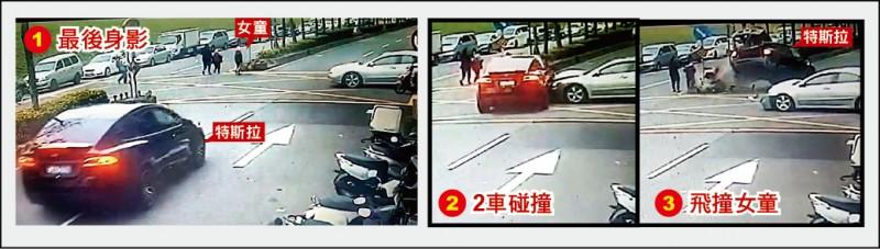 監視器拍下女童和家人過馬路,遭梁男駕駛特斯拉撞擊的畫面。 (記者王宣晴翻攝)