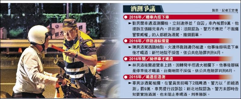 警方攔查酒駕,小心騎士先灌酒躲罰責。 (圖為資料照,非新聞當事人)
