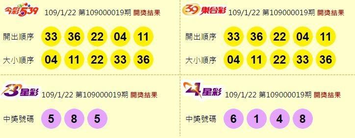 今彩539、39樂合彩、3星彩、4星彩開獎號碼。(圖擷取自台灣彩券官網)