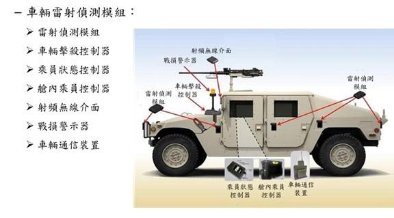 實兵模擬接戰系統中的車輛雷射偵測模組。(照片取自中華民國陸軍臉書)