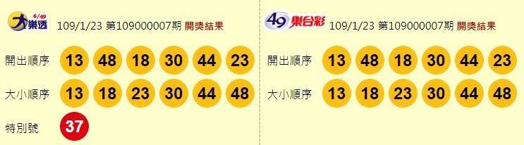 大樂透、49樂合彩開獎號碼。(圖擷取自台彩官網)