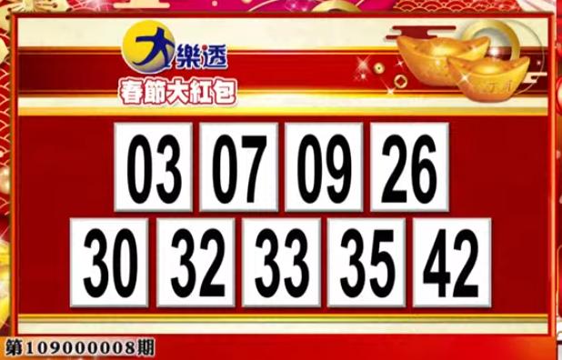春節大紅包開獎號碼。(圖擷取自57東森財經新聞)