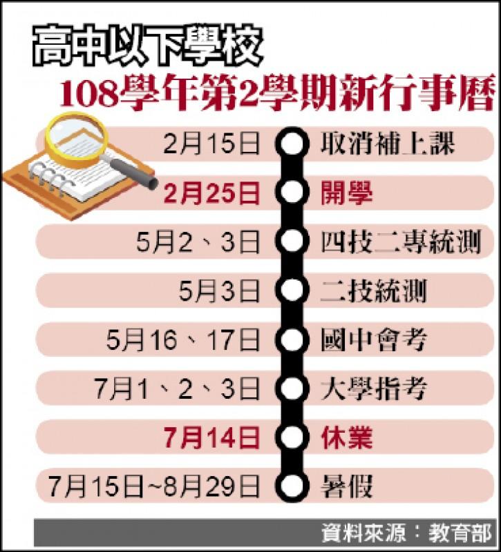 高中以下學校108學年第2學期新行事曆
