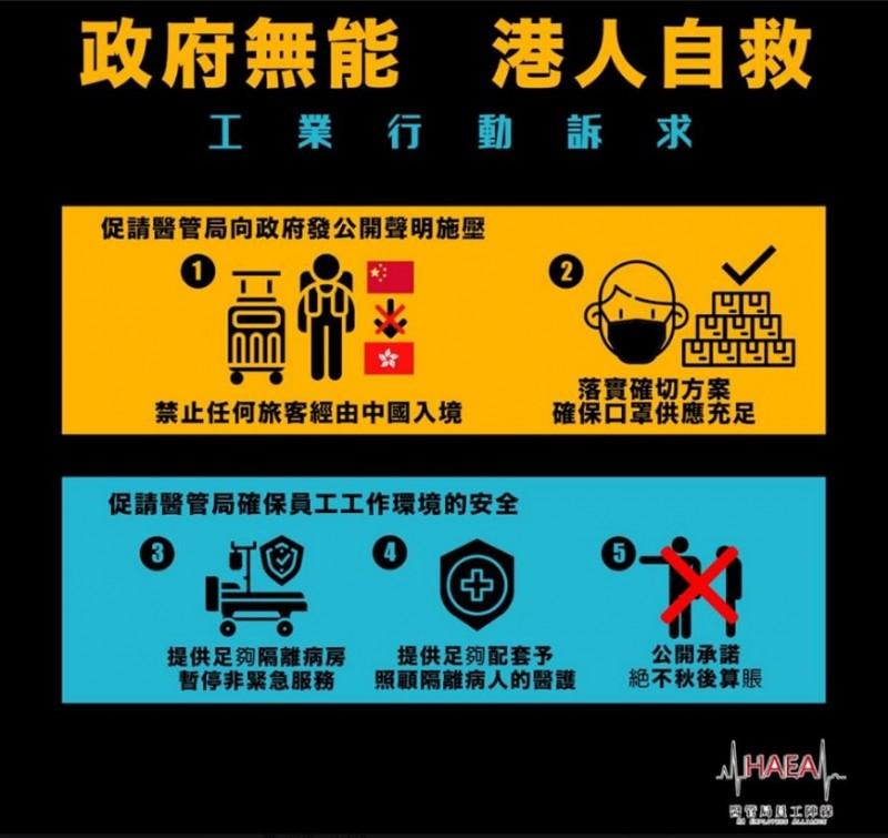 香港醫護人員今發起罷工行動,向港府提出五大訴求。(圖擷自醫管局員工陣線臉書)