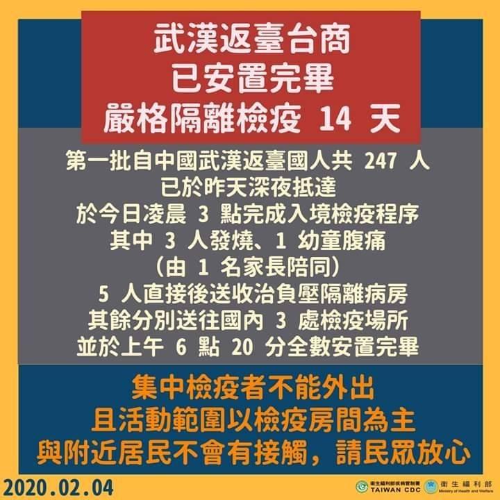 第一批從中國武漢返台台商共247人昨天晚間抵台,指揮中心說明,其中3人發燒、1幼童腹痛並由1名家長陪同。(取自衛福部臉書)