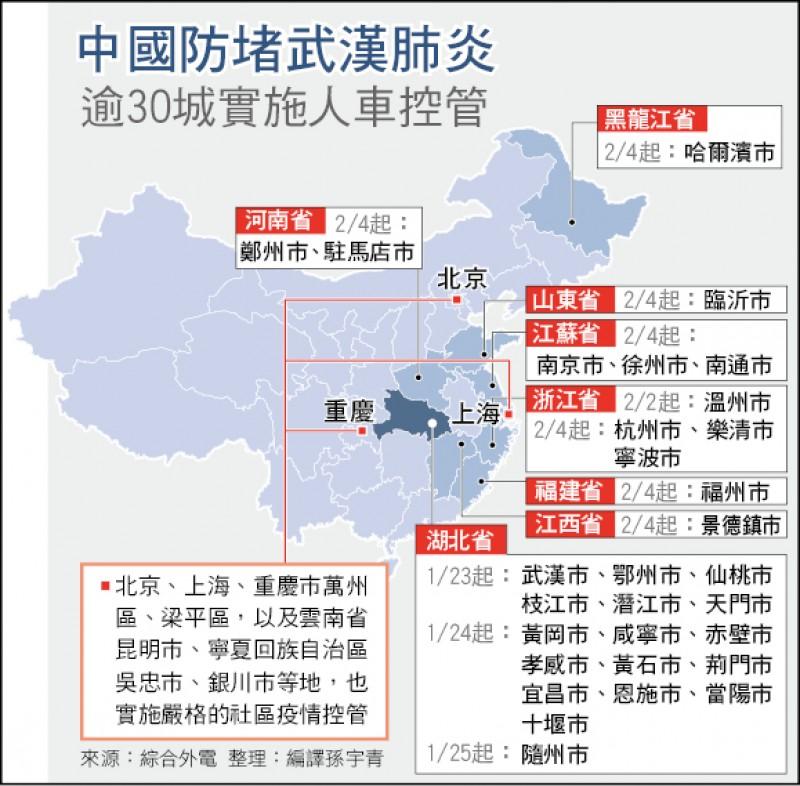 中國封逾30城