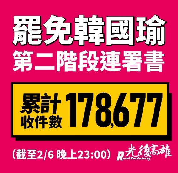 罷韓二階連署目標已過半 累計超過17萬份