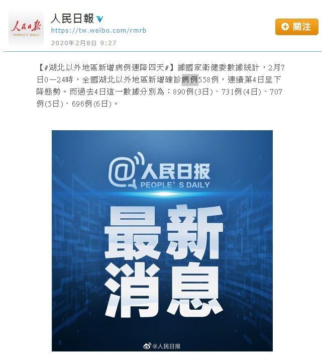 中國官媒《人民日報》指出,中國全國除了湖北以外的地區,確診病例連續4天下降。(圖擷取自《人民日報》微博)