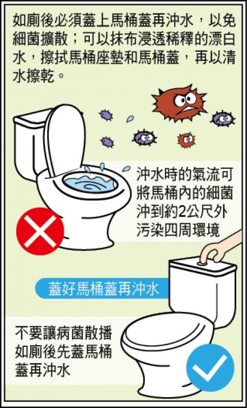 廁所清潔小叮嚀