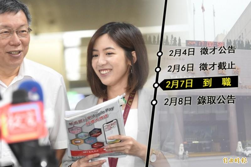 「學姊」黃瀞瑩回鍋北市府,被外界質疑早已「內定」。(本報合成)