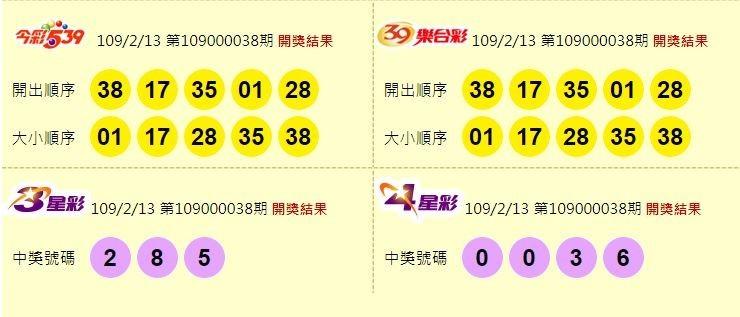 今彩539、39樂合彩、3星彩、4星彩開獎號碼。(圖擷取自台彩官網)