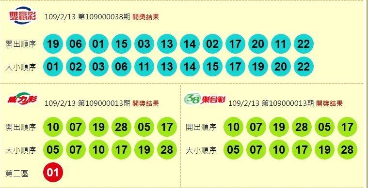雙贏彩、威力彩、38樂合彩開獎號碼。(圖擷取自台彩官網)