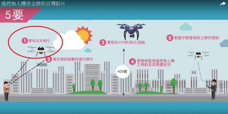 遙控無人機必須在白天飛行。(取自民航局官網)