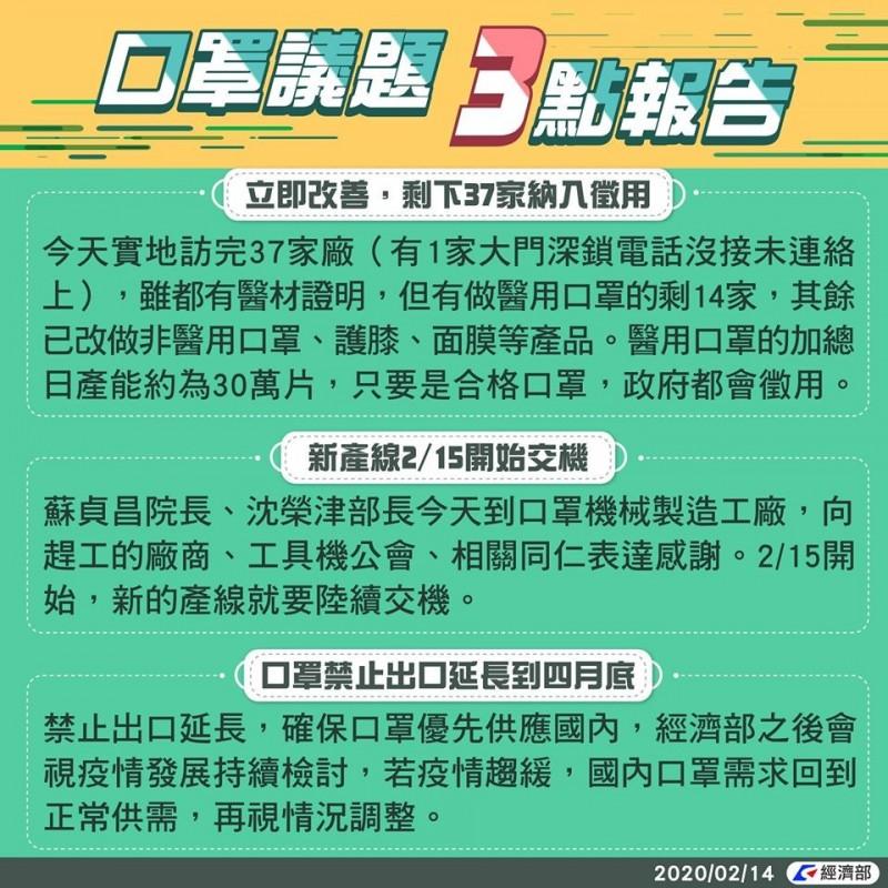 武漢肺炎》口罩廠徵用引疑慮 經濟部火速改善提3點報告 - 政治 - 自由