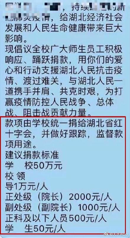 中國武漢當地大學要求學生捐款防疫,每人50元,款項統一由學校捐給湖北省紅十字會。(圖擷取自微博)