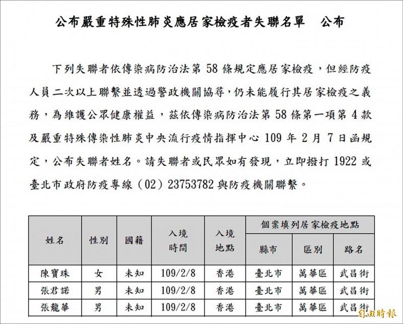 應變武漢肺炎疫情,台北市政府昨天公布二月八日從香港入境我國,應接受居家檢疫卻失聯,所留地址、電話不實的三名人士的姓名,包括女子陳寶珠與男子張君諾、張龍華,希望全民協尋處理,這是市府首度也是全國第一起公告姓名的案例。(記者陳璟民攝)