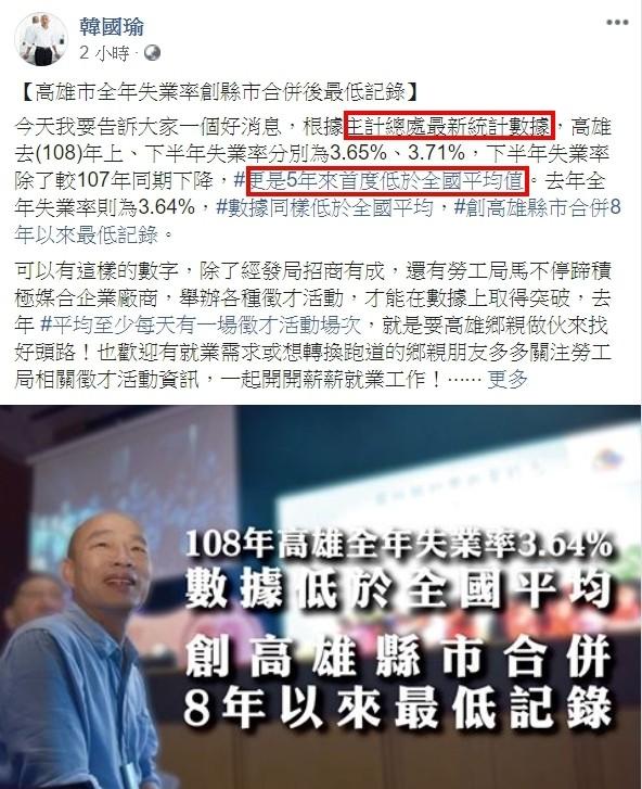 高雄市長韓國瑜透過臉書發表失業率績效,遭民進黨高市議員邱俊憲打臉。(記者王榮祥翻攝)
