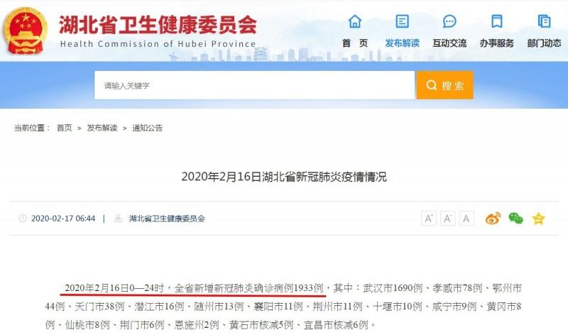 湖北省衛健委公布的16日確診病例數,已經刪除臨床診斷病例數。(圖擷取自湖北省衛健委官網)
