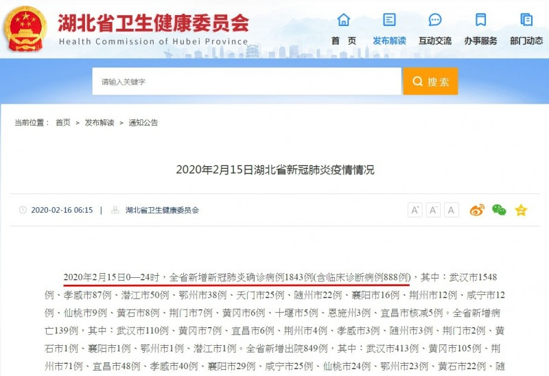 湖北省衛健委公布的15日確診病例數,還包含臨床診斷病例數。(圖擷取自湖北省衛健委官網)