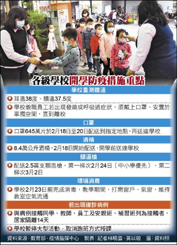 各級學校開學防疫措施重點