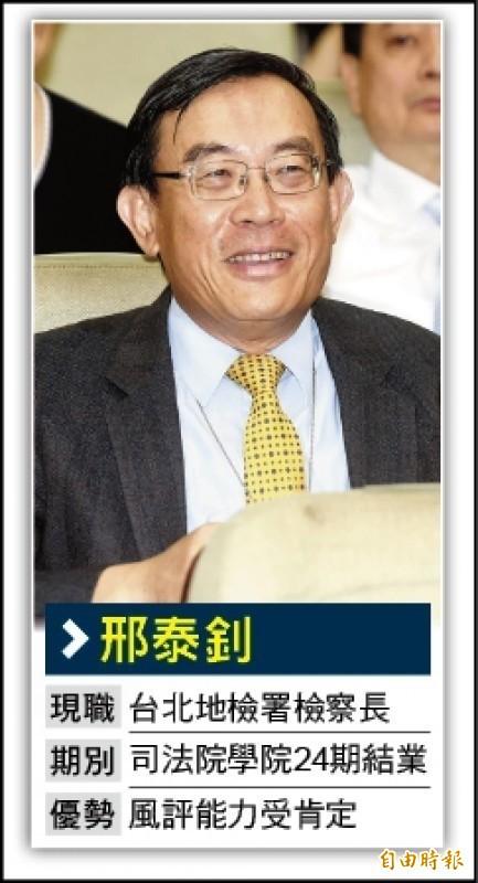台北地檢署檢察長邢泰釗調升高檢署檢察長。(資料照)