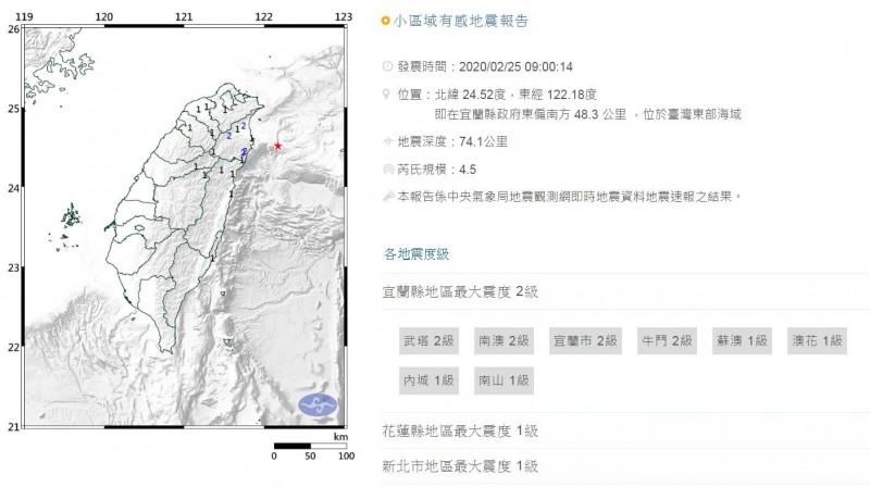 氣象局指出,今上午9點宜蘭外海發生芮氏規模4.5的有感地震,地震深度74.1公里。(圖擷自氣象局)