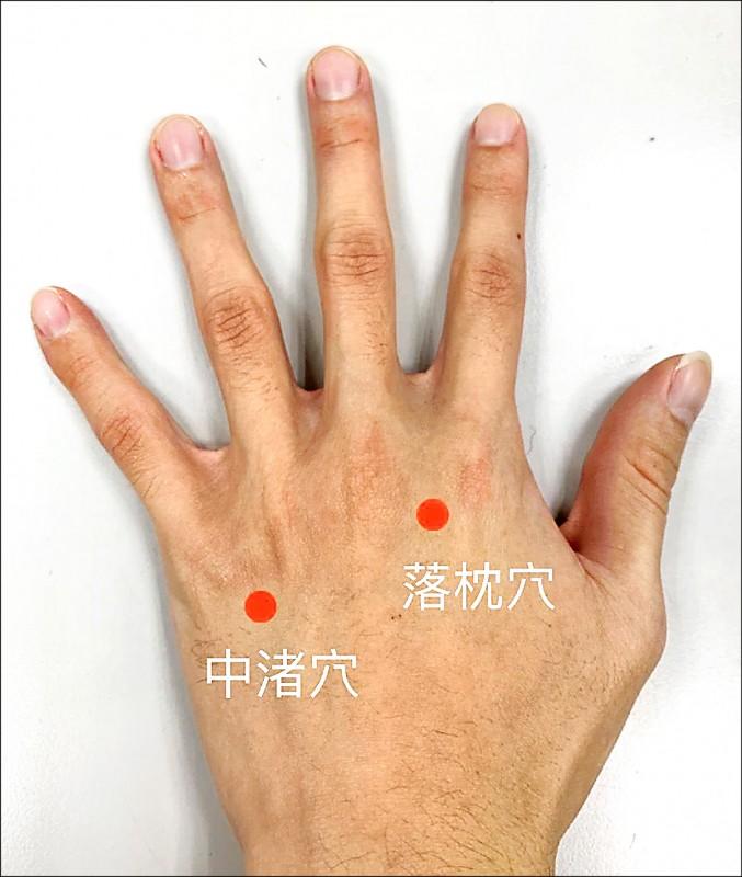 ▲落枕時,可按手部穴位來緩解頸部筋膜緊繃的疼痛。(照片提供/王竣禾)