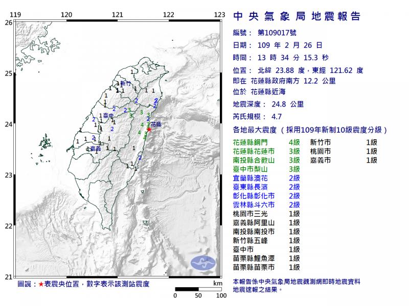 中央氣象局指出,今下午1點34分在花蓮縣近海發生規模4.7地震,地震深度24.8公里,各地最大震度4級。(圖擷自中央氣象局)