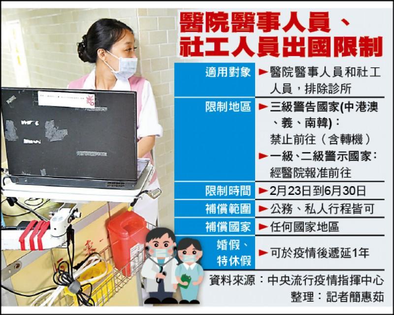 醫院醫事人員、社工人員出國限制