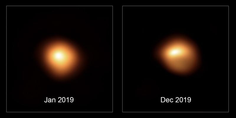 科學家發現,參宿四在過去4個月逐漸變暗,但在最近卻又變亮。(法新社)