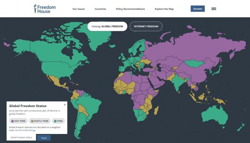 自由之家今(4)日公布「2020年全球自由度調查報告」,指出全球政治權利與公民自由連續14年惡化。(圖擷自「自由之家」官網)