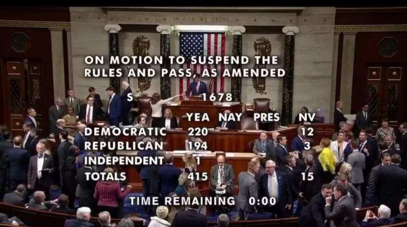 美眾院415:0通過台北法案! 挺台鞏固邦交、參與國際組織/2020