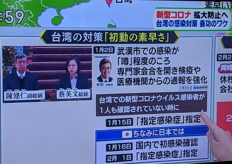 TBS王牌新聞節目「HIRUOBI!」以專題完整介紹台灣防疫措施初期動作快速。(取自日本TBS電視)