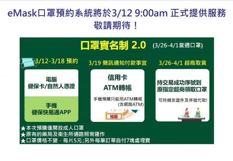 網購口罩系統將在12日開始開放預購。(記者吳亮儀攝)