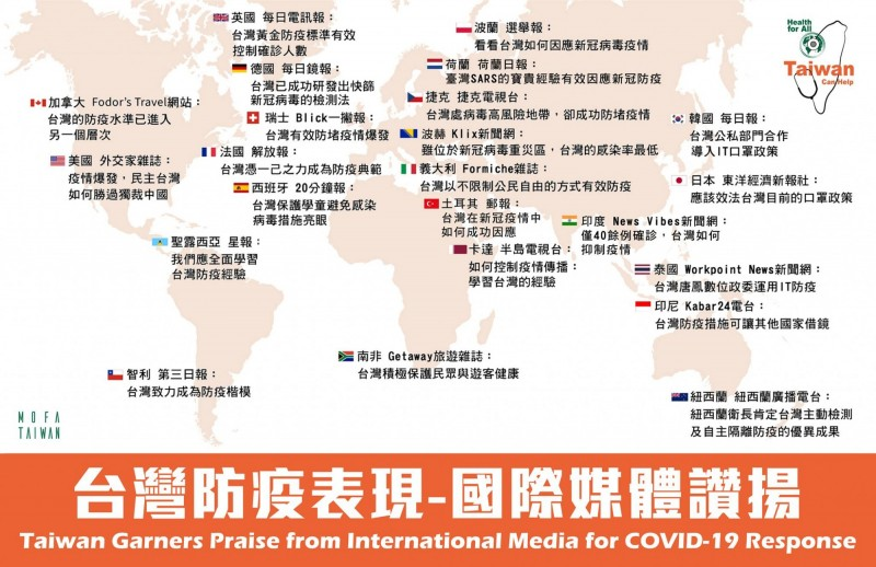 武漢肺炎疫情延燒全球,台灣防疫經驗受到全球媒體矚目,外交部臉書整理出34個外媒報導並製成地圖。(照擷取自外交部臉書)