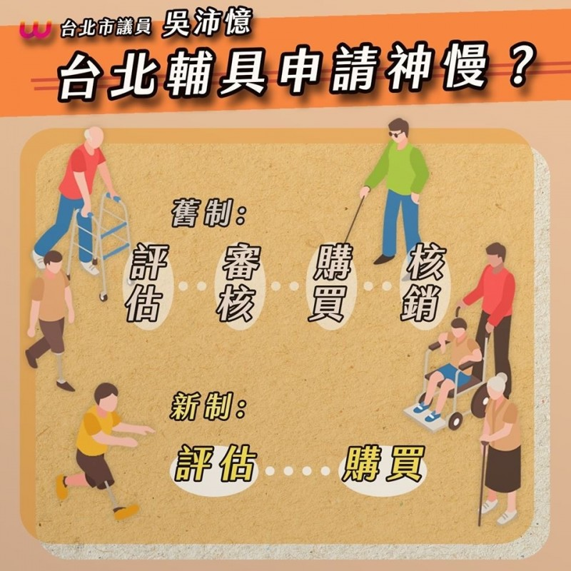 台北市議員吳沛憶接獲民眾陳情後,向社會局提出建議,要求將流程簡化。(取自吳沛憶臉書)