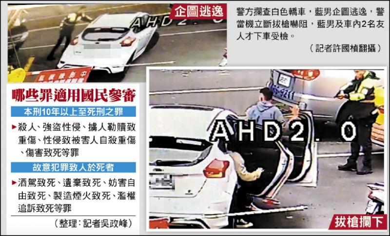 警方攔查白色轎車,藍男企圖逃逸,警當機立斷拔槍嚇阻,藍男及車內2名友人才下車受檢。(記者許國楨翻攝)