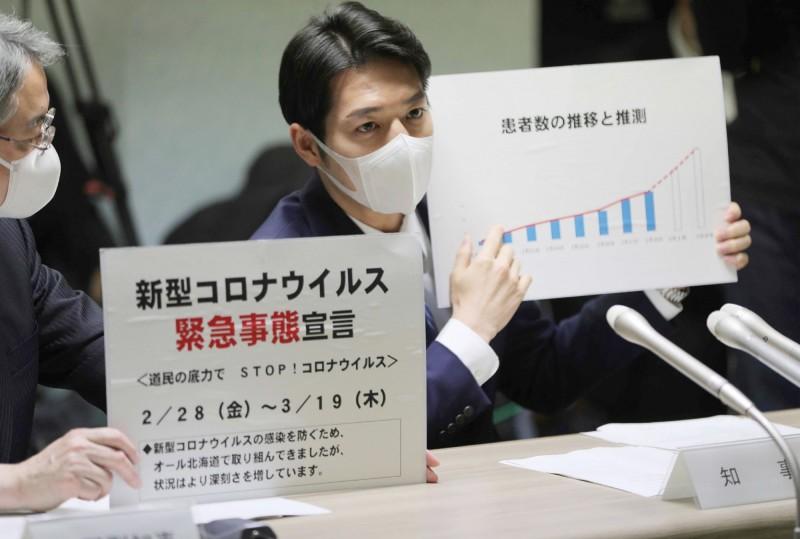 北海道知事鈴木直道說,2月28日宣布的緊急狀態,將會如期在19日結束,並從20日起進入新階段,以對抗武漢肺炎的疫情危機。(法新社資料照)
