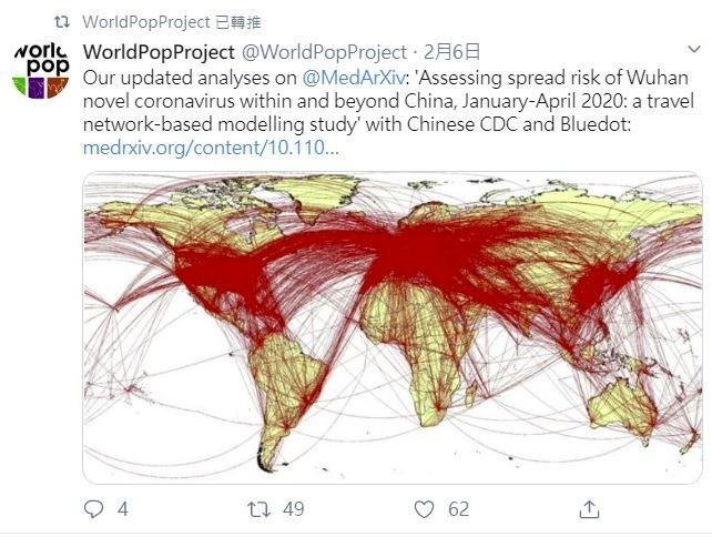 武漢肺炎疫情遍及全球,英國南漢普頓大學研究團隊2月透過大數據分析,武漢封城前有近6萬人四散到全球至少382個城市,模擬圖呈現十分驚人。(圖擷取自推特)