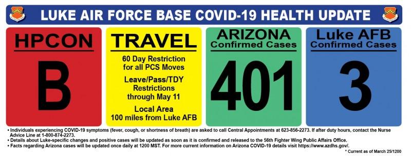 美國空軍路克基地今天更新疫情警訊,基地的確診人數已達3例,影響我在路克基地受訓F16飛行員的健康安全。(圖:擷取自美國空軍路克基地臉書專頁)。