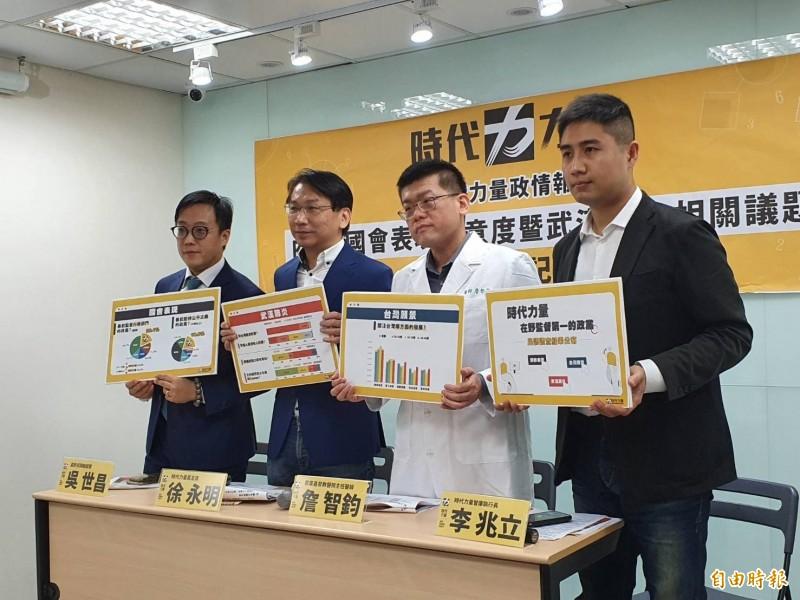 護照改為Taiwan 民調:逾74%支持