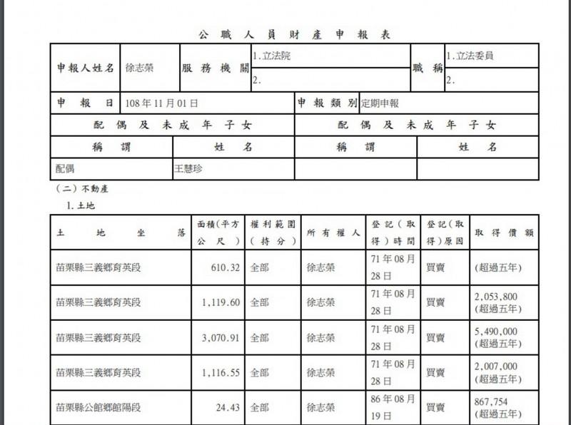 專刊公布的資料,是徐志榮於去年11月1日申報,包括妻子王慧珍名下財產。(記者彭健禮翻攝)