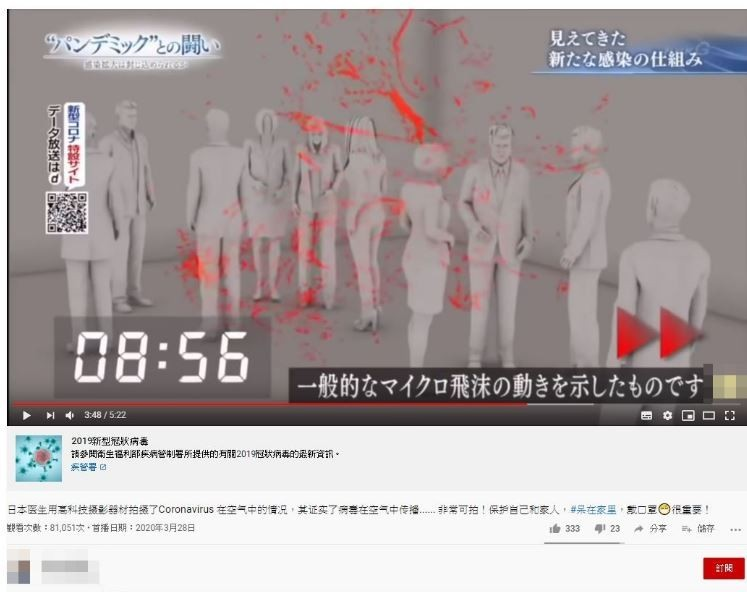 近日網路流傳一段影片搭配文字,稱「冠狀病毒證實是空氣傳播」,但經台灣事實查核中心調查發現,影片內容並未證明「冠狀病毒可透過空氣傳播」,僅證明「近距離微米飛沫(氣膠)傳染」的可能性。(圖擷取自TFC 台灣事實查核中心)